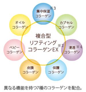 複合型リフティングコラーゲンEX