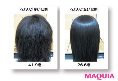 髪のうねりと見た目年齢の比較