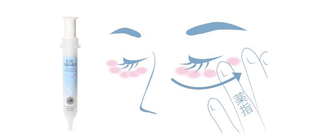 アイキララを使ってみました。