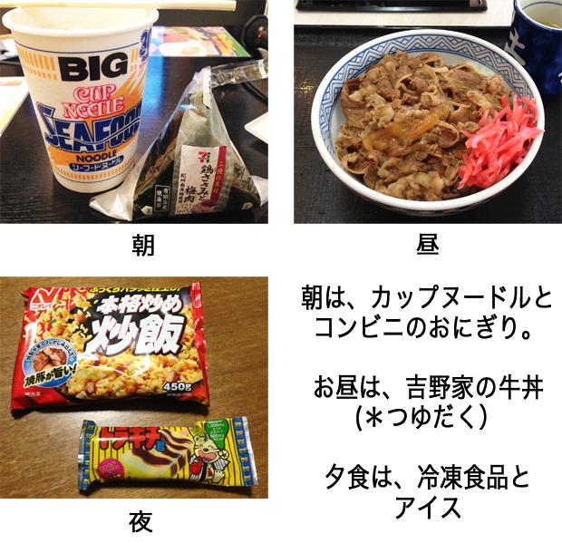 肌に良くない食事の例
