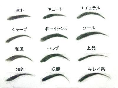 眉毛の形の種類