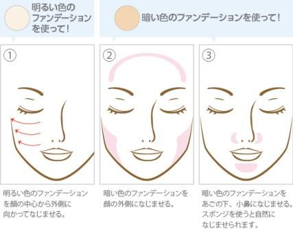 小顔に見せるファンデーションの2色使いの順序
